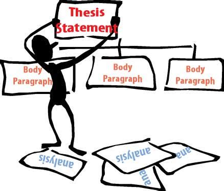 Thesis in research paper example